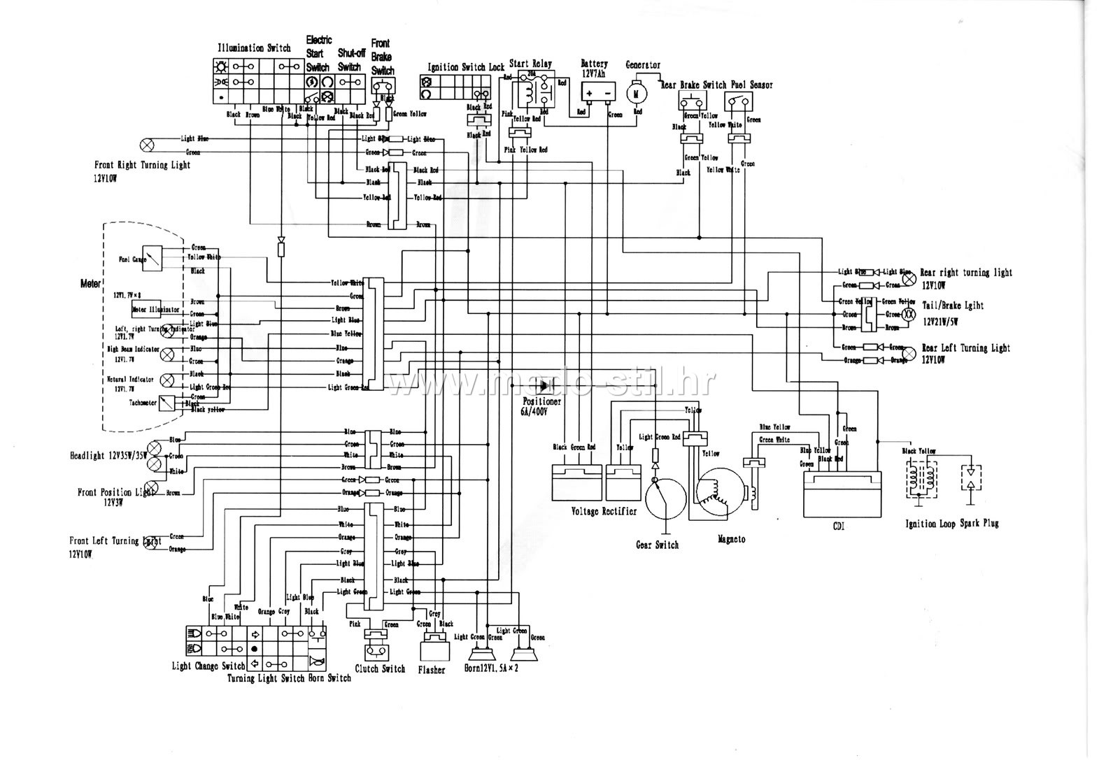 wiring diagram 2005 yamaha tw200  wiring  get free image 110Cc 4 Wheeler Engine Diagram Chinese 2 Stroke 4 Wheeler Electric Diagram